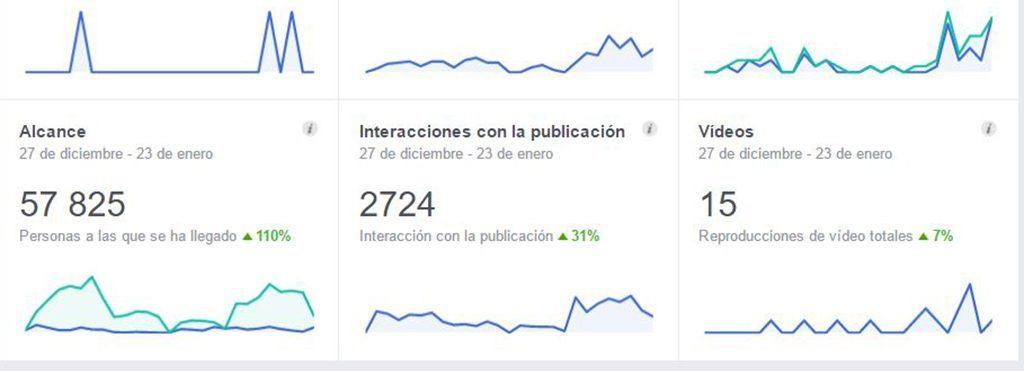 Campagnes publicitaires dans les réseaux sociaux - communication en ligne Tanger Tétouan- agence de publicité - Sàrsia Publicitat