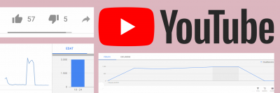 Campañas de publicidad en Youtube - agencia de publicidad en Alicante - comunicación online corporativa