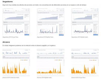 campañas en redes sociales - youtube - agencia publicidad Alicante productora audiovisual y estudio de diseño