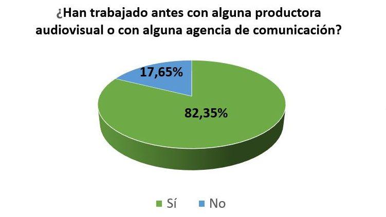 La inversión en publicidad de las empresas de Levante - Sàrsia