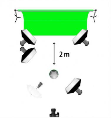 Disposición de la iluminación en estudio de fotografía con croma - Sàrsia Publicitat